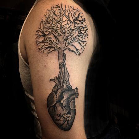 Family tree Tattoo Design Thumbnail